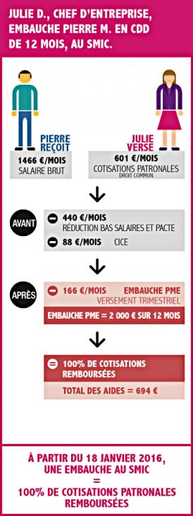 embauche_pme-exemple_1-350