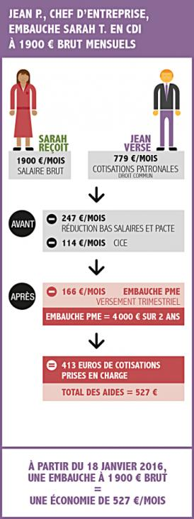 embauche_pme-exemple_2-350