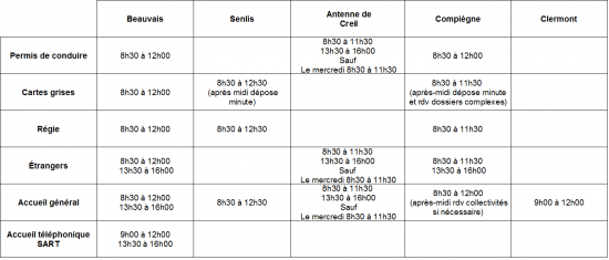 horaire final